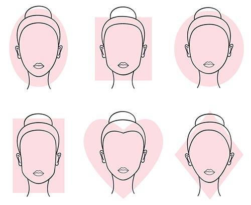 How To Measure Facial Dimensions