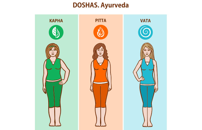 Ayurveda-And-Hair-Loss