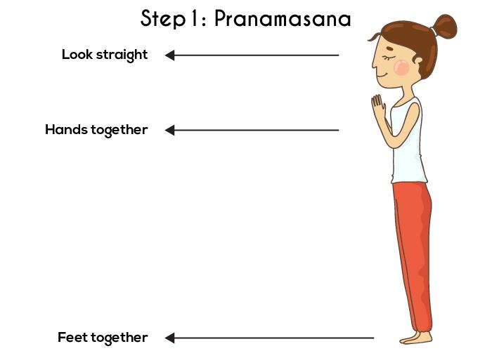 Step 1 - The Pranamasana Or The Prayer Pose - Surya Namaskar