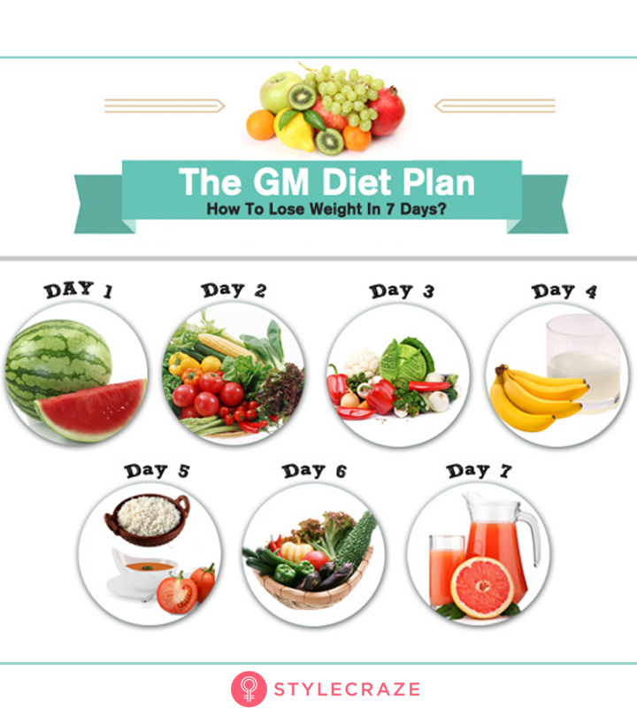 Diet  >> The Gm Diet Plan How To Lose Weight In Just 7 Days