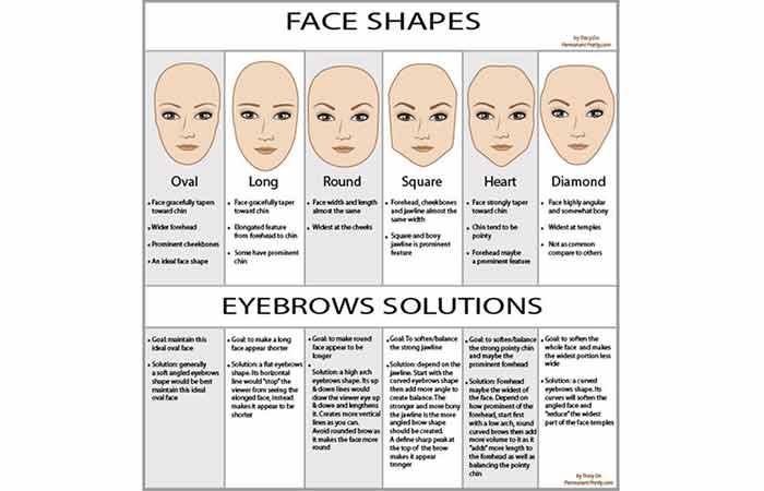 Eyebrow Threading Shapes