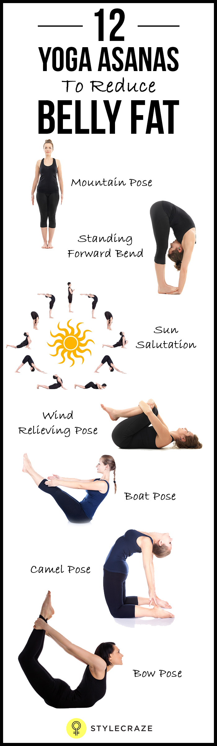 12-Yoga-Asanas-To-Reduce-Belly-Fat,