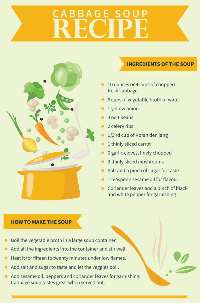 The Original Cabbage Soup Diet Weight Loss Recipe