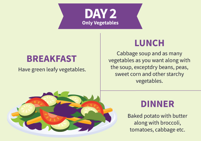 Cabbage soup diet for rapid weight loss cabbage soup diet day 2 only vegetables pinit forumfinder Image collections