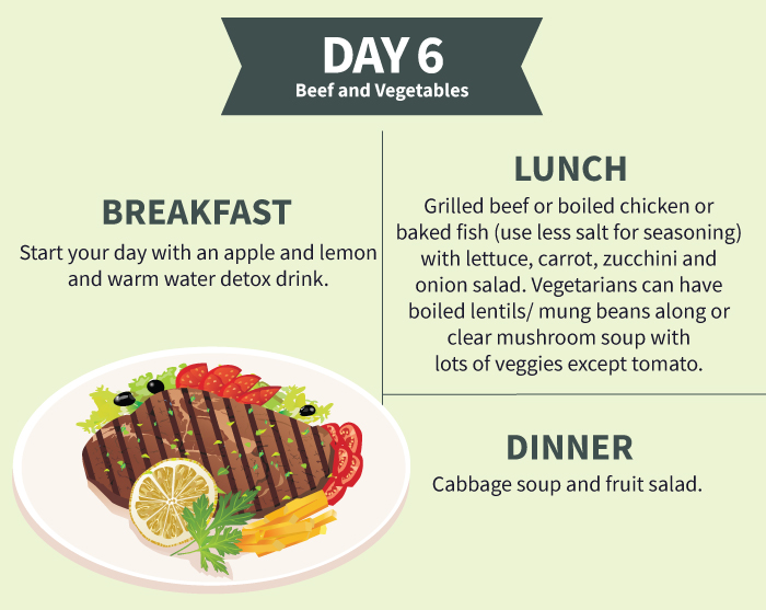 Cabbage soup diet for rapid weight loss day 6 beef and vegetables forumfinder Image collections