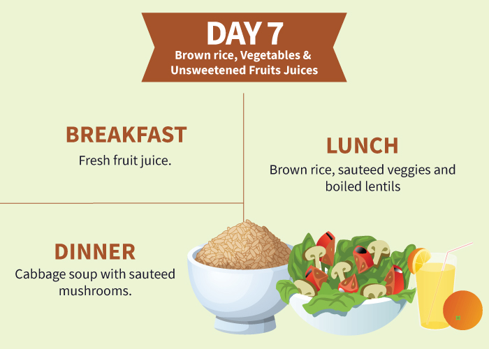 Day 7: Brown Rice, Vegetables And Unsweetened Fruit Juices