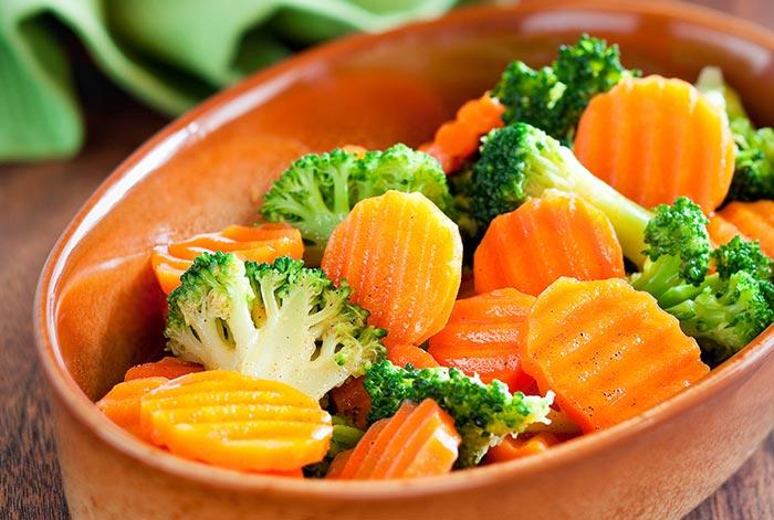 Gastritis Diet Plan