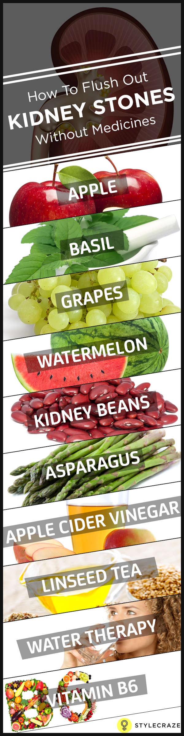 How to flush out Kidney Stones Without Medicines