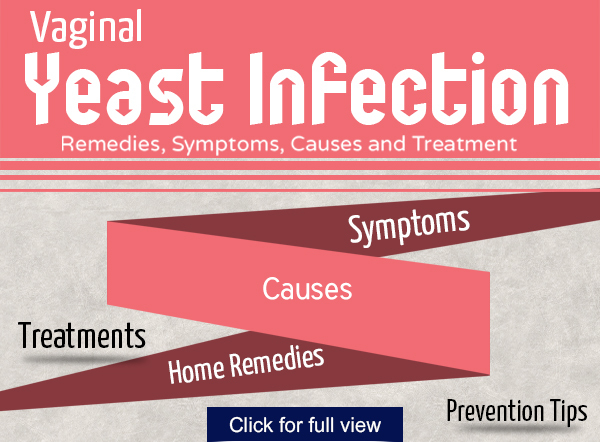 Remedies For Yeast Infection