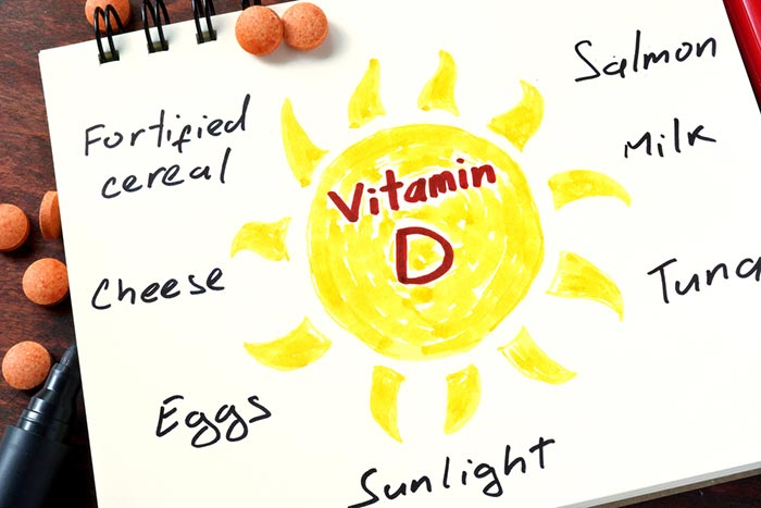 Check Your Vitamin D Levels