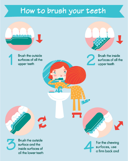 1. Brush Your Teeth Properly