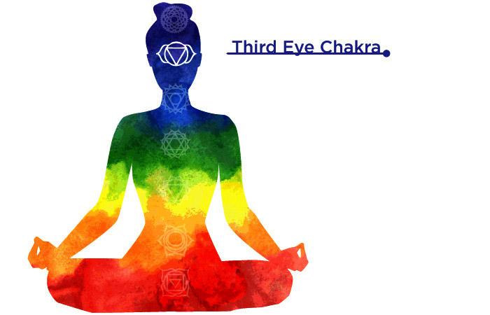 How To Open And Tune Your Third Eye