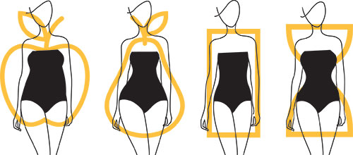 Fashion Tips - For Beginners, Know Your Body Type